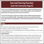 brochure_how_lead_poisoning_prevention_saves_the_community_huge